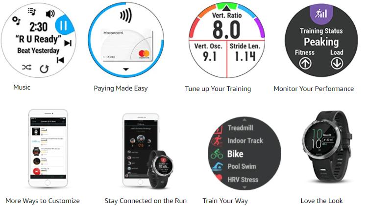 Music GPS and Running Watch